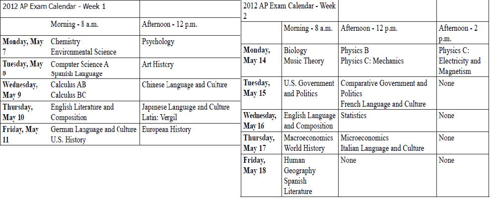 Ap testing dates