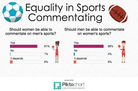 Sports Commentary Should Not Just Be a Boys' Club