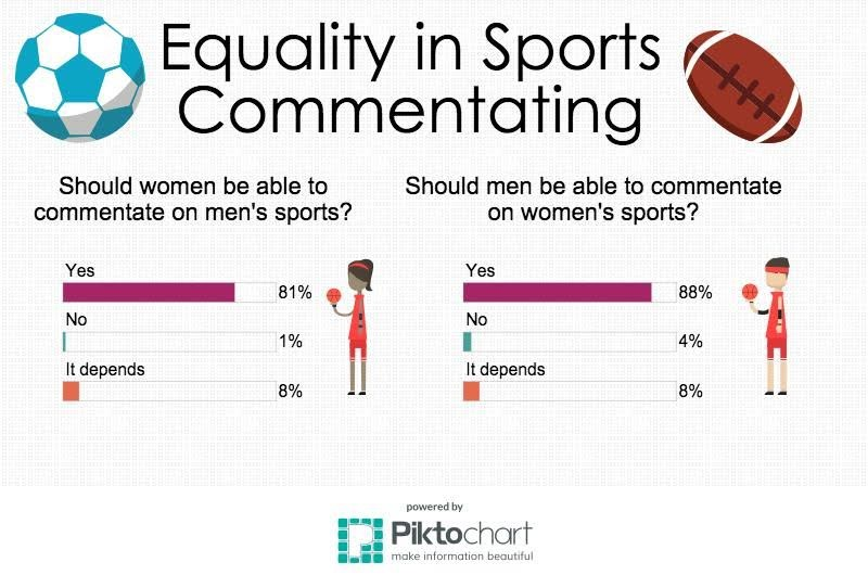 Sports+Commentary+Should+Not+Just+Be+a+Boys%E2%80%99+Club