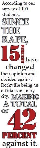 Rape Incident at Rockville Spurs Controversy