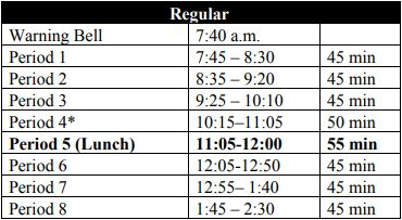 The current bell schedule would be greatly modified to include the new advisory period.