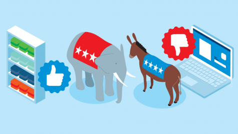 Political bias proves risky for brands