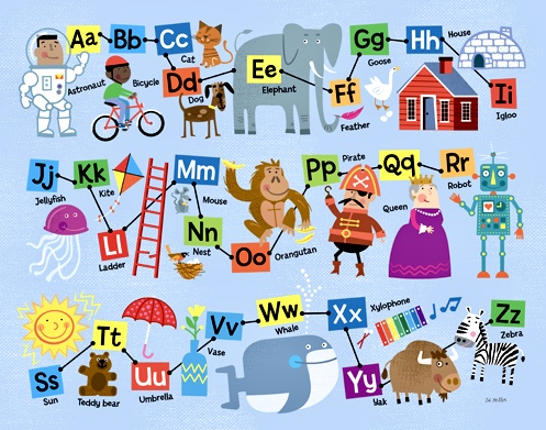 The new alphabet song is not being received well online. Despite there being some benefits for non-English speakers with this newer version, the general creation arguably serves as evidence that in modern day living, pushes children into learning material at a quicker rate to contribute to a collectivist society.