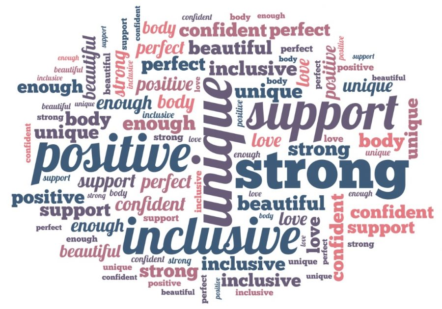These words are representative of the body positive movement. They promote self love and feeling confident in your own skin.