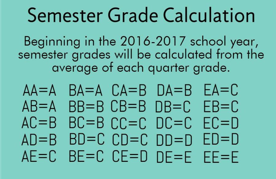 MCPS Unveils New Grading System