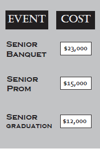 Senior Class Fundraises for Annual Events