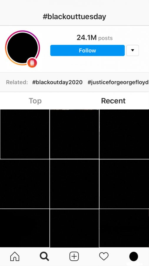 As+of+June+2020%2C+there+were+over+24+million+posts+for+the++%23blackouttuesday.+However%2C+posting+a+black+square+for+the+Black+Lives+Matter+movement+is+unhelpful+and+should+not+be+a+trend.+