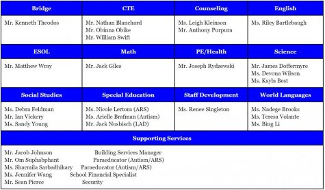 These new teachers joined the WCHS staff department this fall.