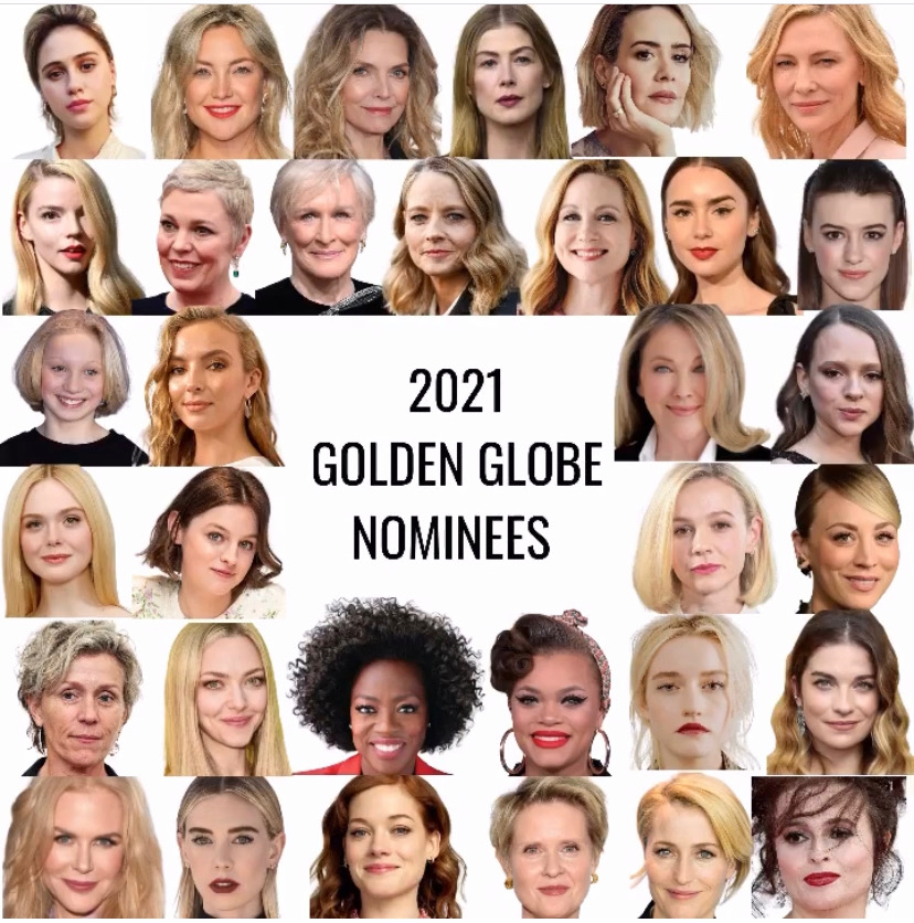 A+graphic+displaying+the+2021+Golden+Globe+nominees+for+best+actresses.+Out+of+the+20+slots%2C+the+only+two+women+of+color+nominated+are+Viola+Davis+and+Andra+Day.