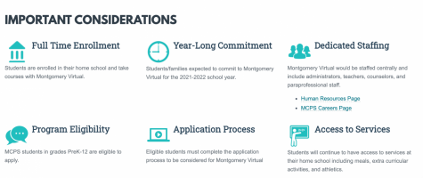 The Virtual Academy that was announced on the MCPS website includes in infographic explaining different aspects of the new schooling option. These include who is eligible, which teachers will teach virtually and how to enroll.